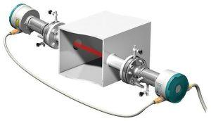 تعمیر لیزر پزشکی صنعتی آنالیزر گاز