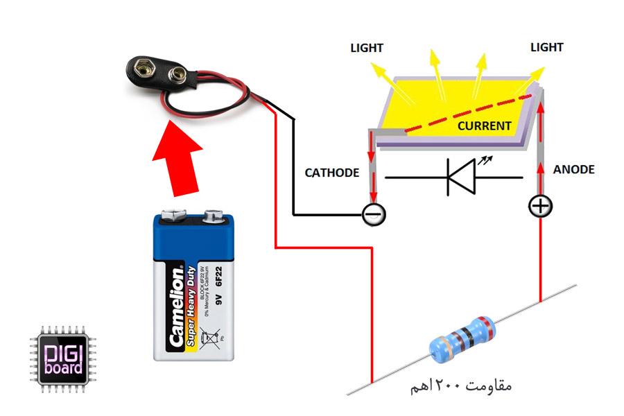 تست ال ای دی LED لامپ کم مصرف