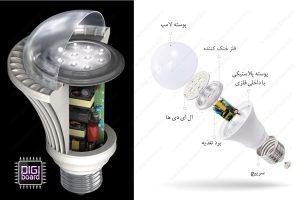 داخل لامپ کم مصرف ال ای دی LED چیست