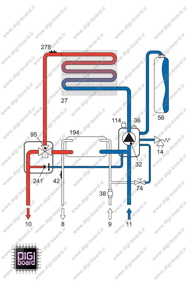 دیاگرام-داخلی-پکیج-و-آب-گرم-شوفاژ