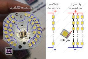 مدار لامپ کم مصرف ال ای دی LED