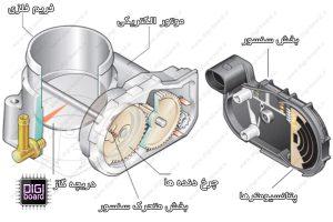 بخش-های-داخلی-دریچه-گاز-برقی